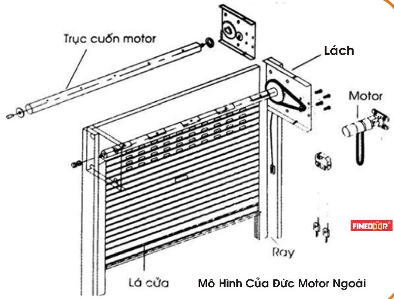 Mô hình cửa cuốn nhôm khe thoáng motor gắn ngoài