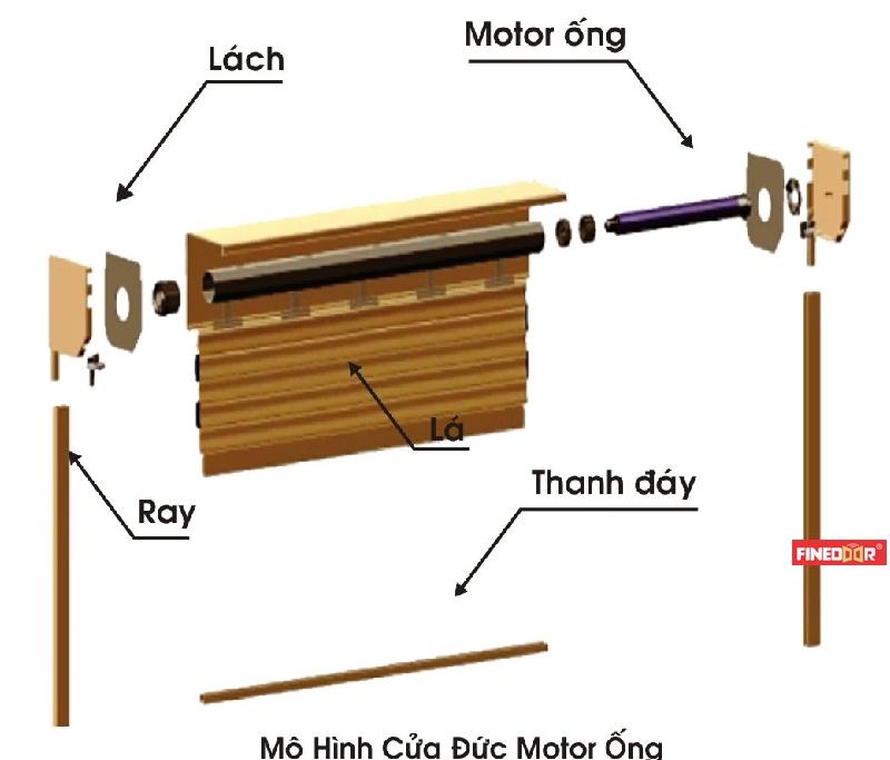 Mô hình cửa cuốn nhôm finedoor lắp motor ống